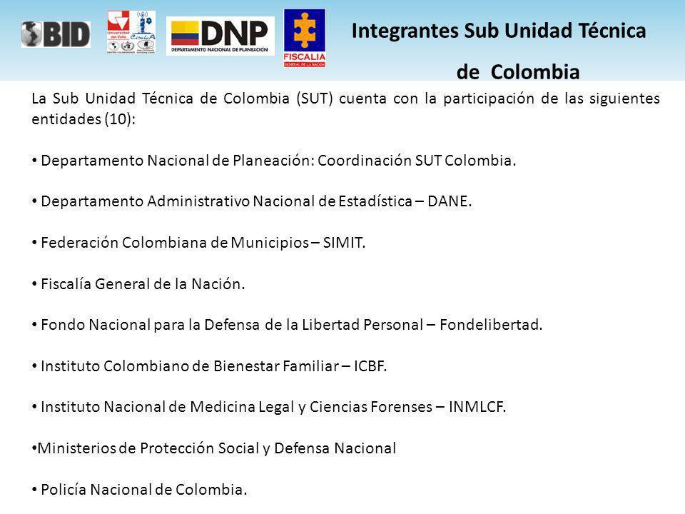 Integrantes Sub Unidad Técnica de Colombia