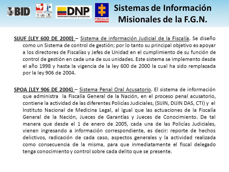 Sistemas de Información Misionales de la F.G.N.
