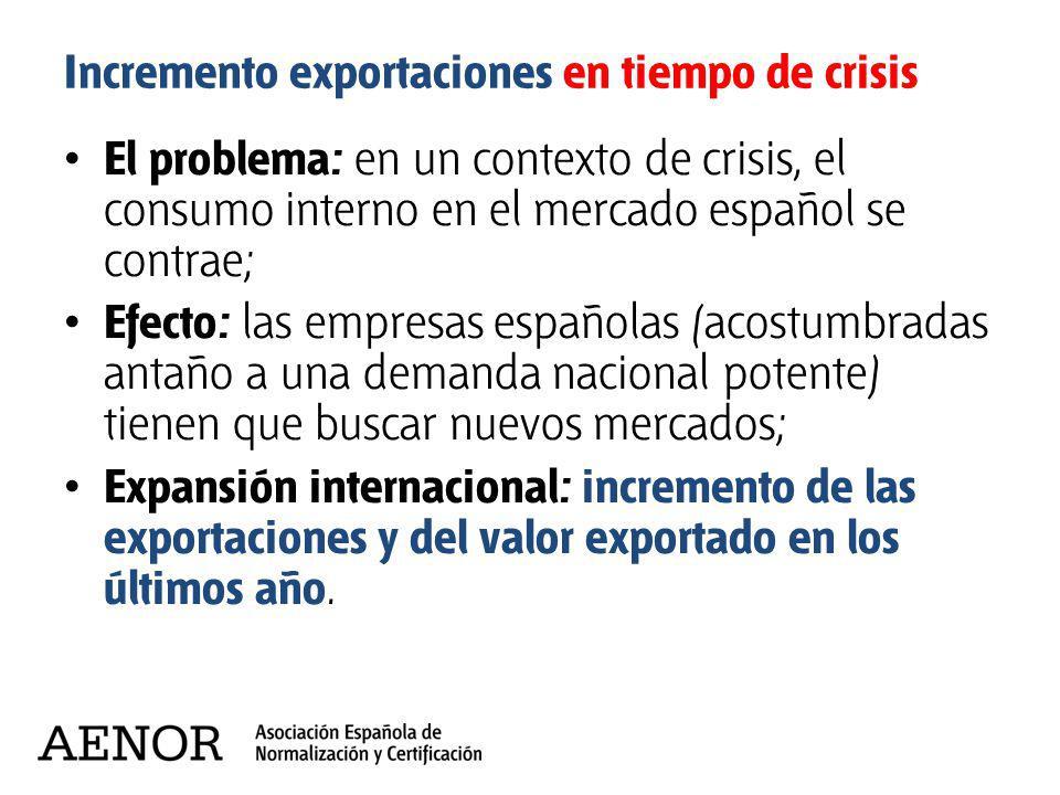 Incremento exportaciones en tiempo de crisis
