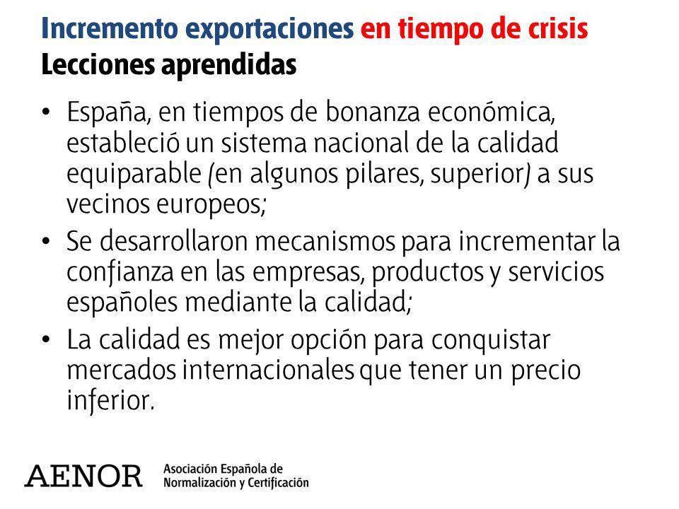 Incremento exportaciones en tiempo de crisis Lecciones aprendidas