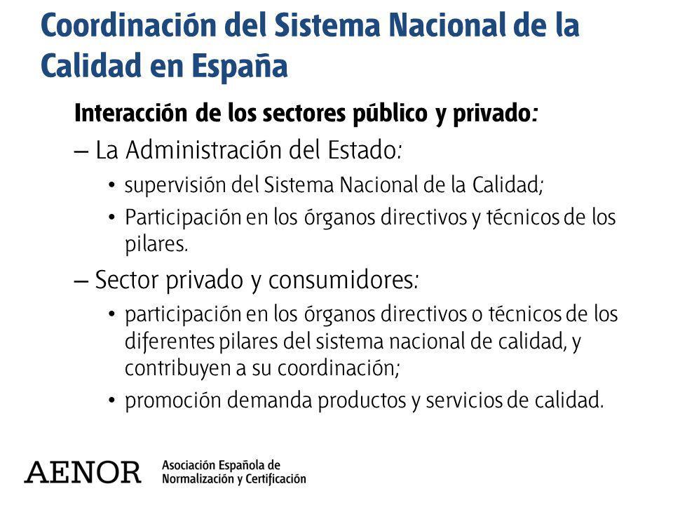 Coordinación del Sistema Nacional de la Calidad en España