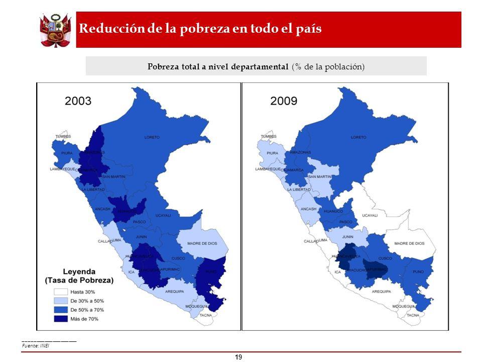Pobreza total a nivel departamental (% de la población)