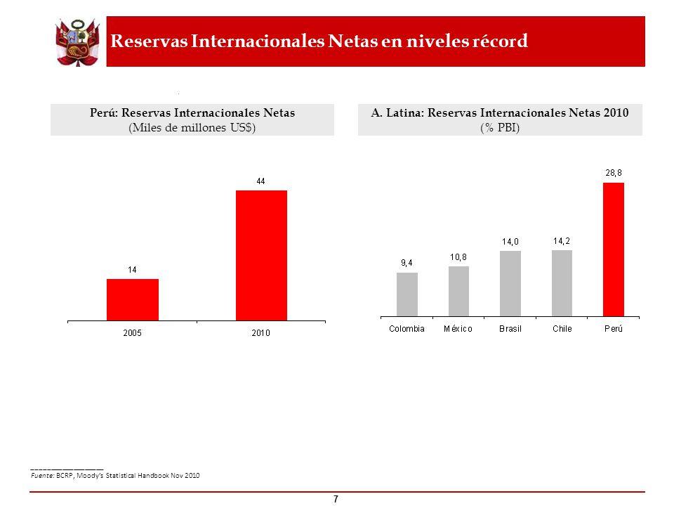 Reservas Internacionales Netas en niveles récord
