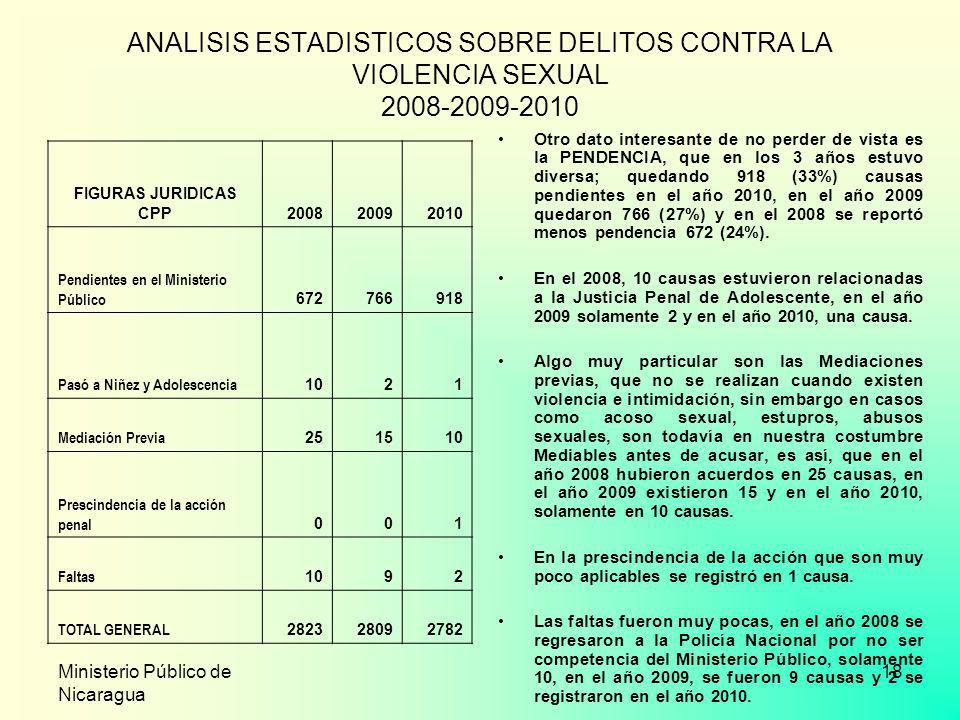 ANALISIS ESTADISTICOS SOBRE DELITOS CONTRA LA VIOLENCIA SEXUAL 2008-2009-2010