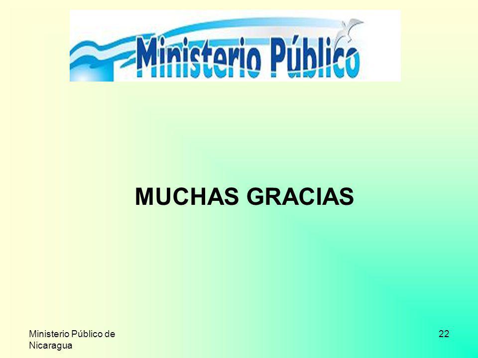MUCHAS GRACIAS Ministerio Público de Nicaragua