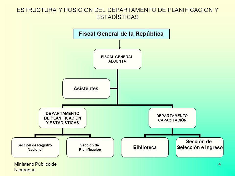ESTRUCTURA Y POSICION DEL DEPARTAMENTO DE PLANIFICACION Y ESTADÍSTICAS