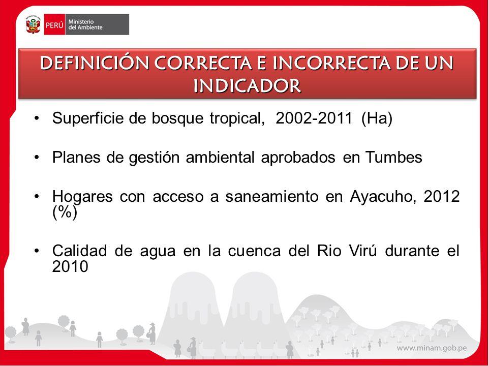 DEFINICIÓN CORRECTA E INCORRECTA DE UN INDICADOR