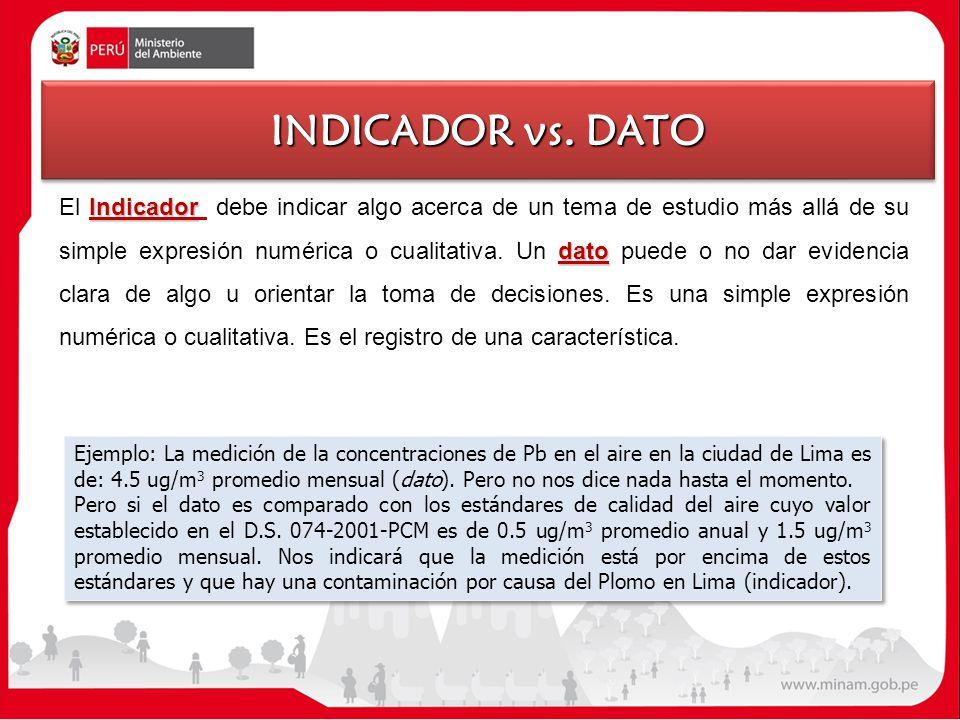INDICADOR vs. DATO