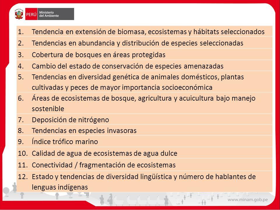 Tendencia en extensión de biomasa, ecosistemas y hábitats seleccionados