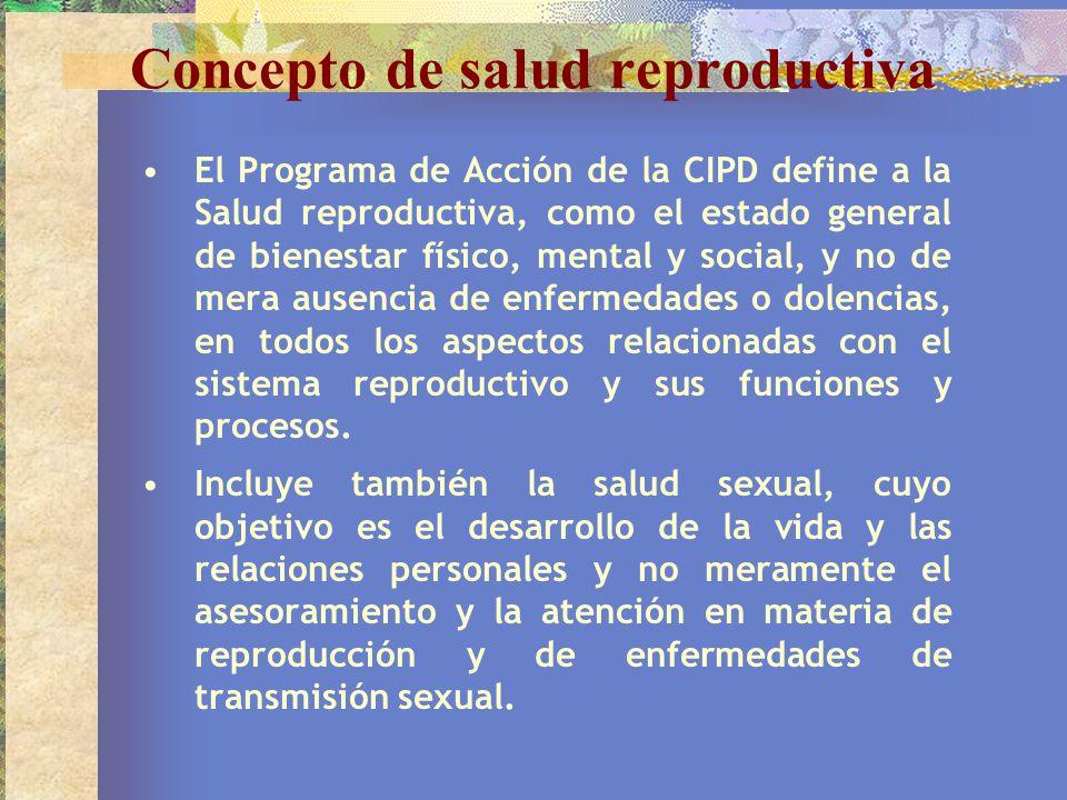 Concepto de salud reproductiva