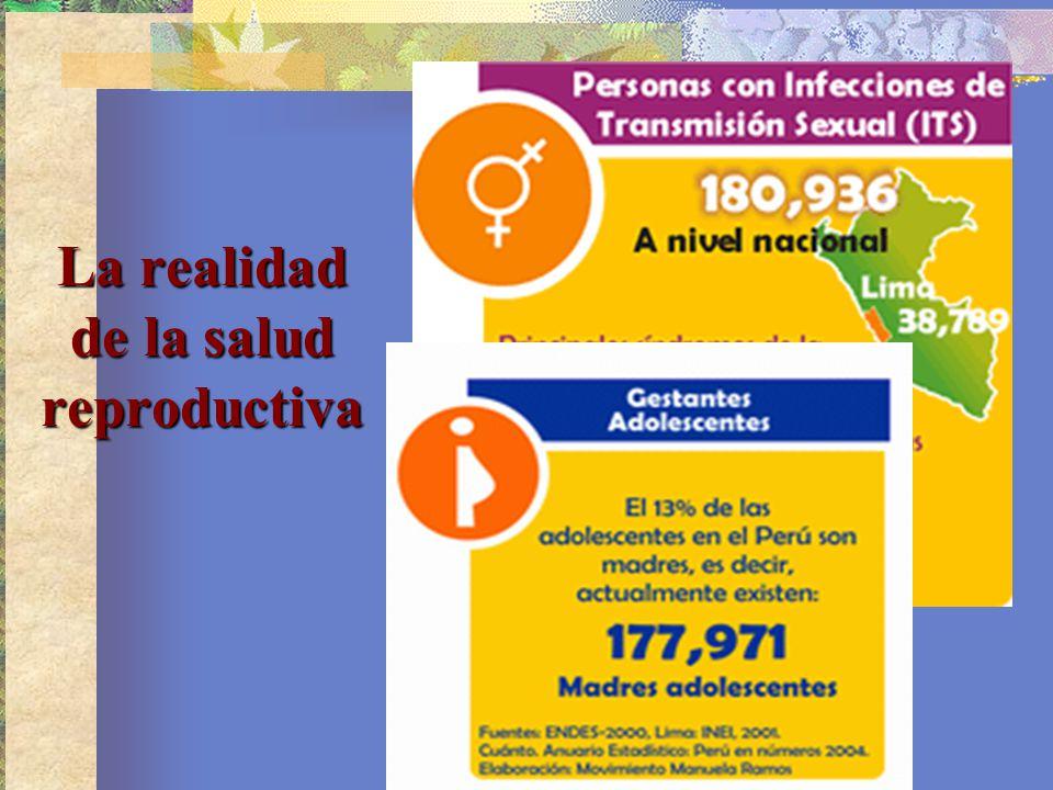 La realidad de la salud reproductiva
