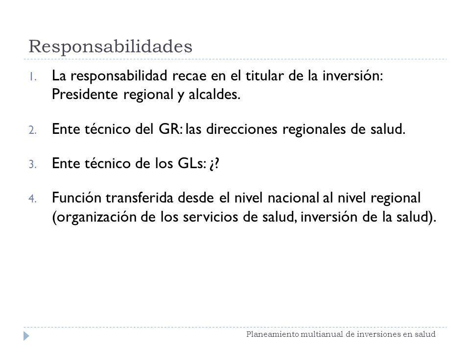 Responsabilidades La responsabilidad recae en el titular de la inversión: Presidente regional y alcaldes.