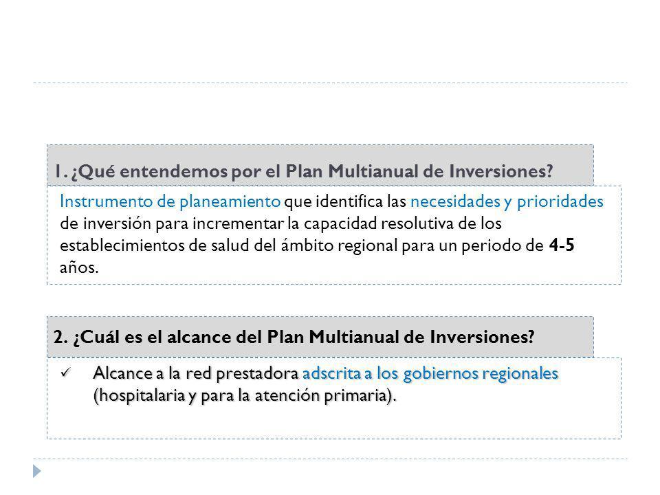 1. ¿Qué entendemos por el Plan Multianual de Inversiones