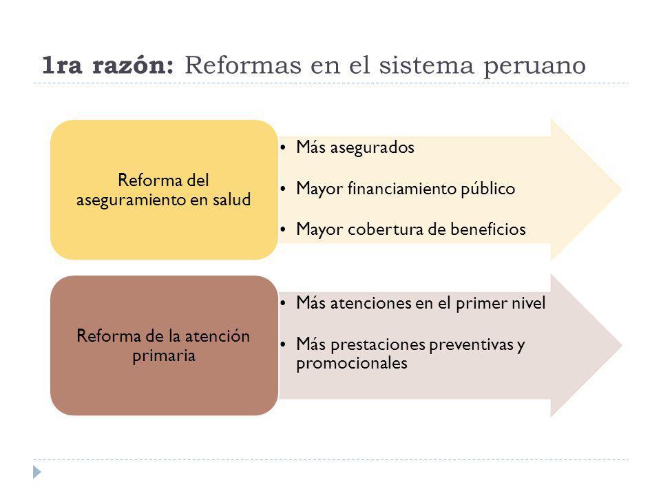 1ra razón: Reformas en el sistema peruano