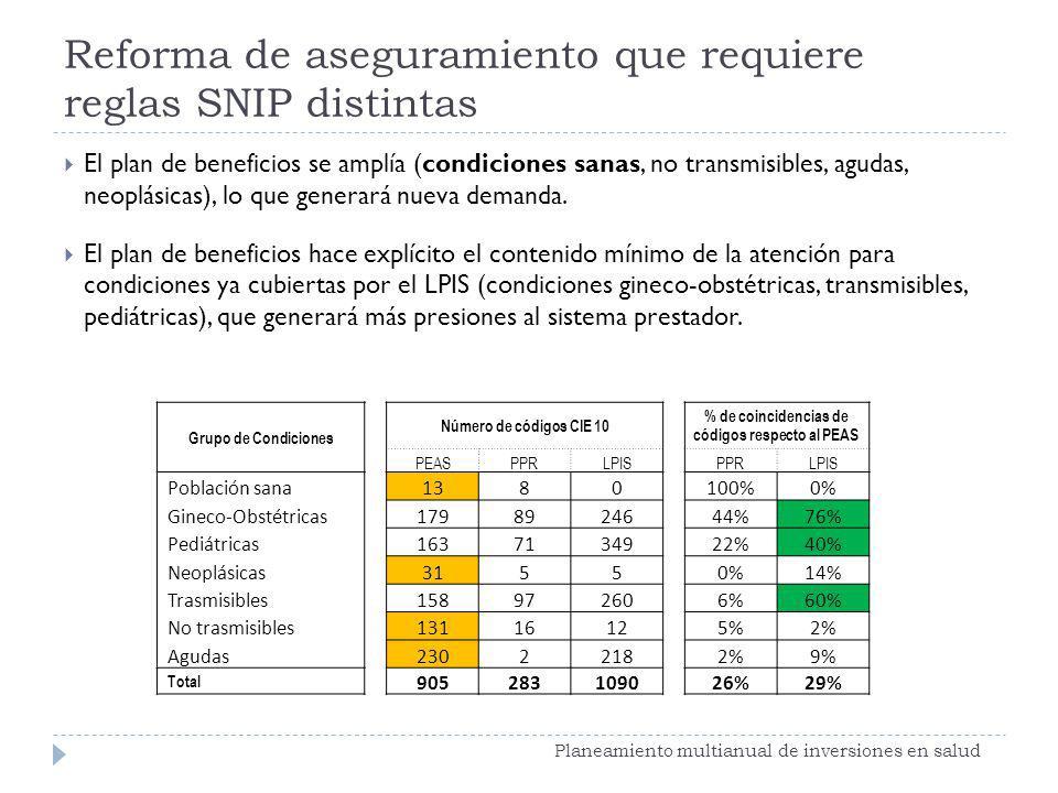 Reforma de aseguramiento que requiere reglas SNIP distintas