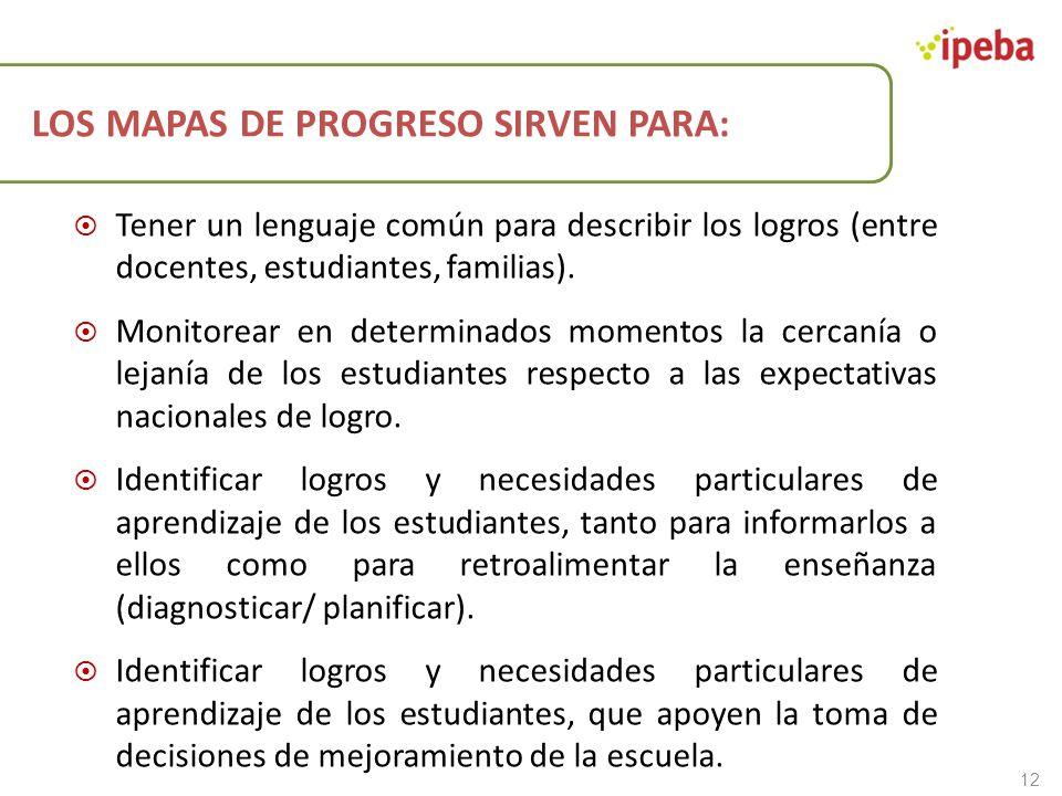LOS MAPAS DE PROGRESO SIRVEN PARA:
