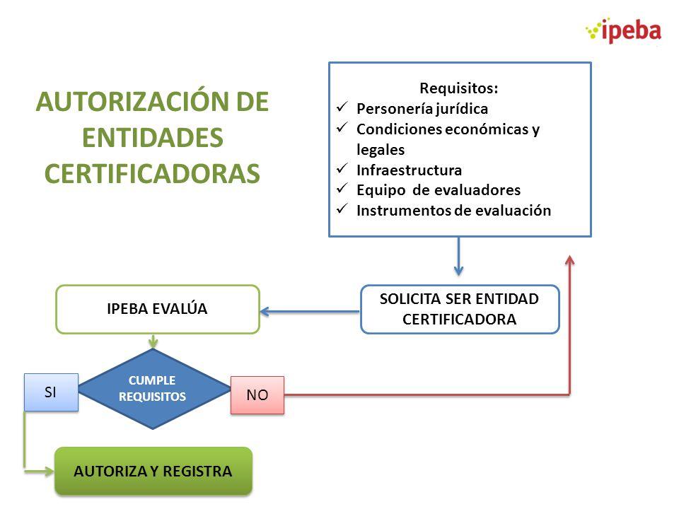 AUTORIZACIÓN DE ENTIDADES CERTIFICADORAS