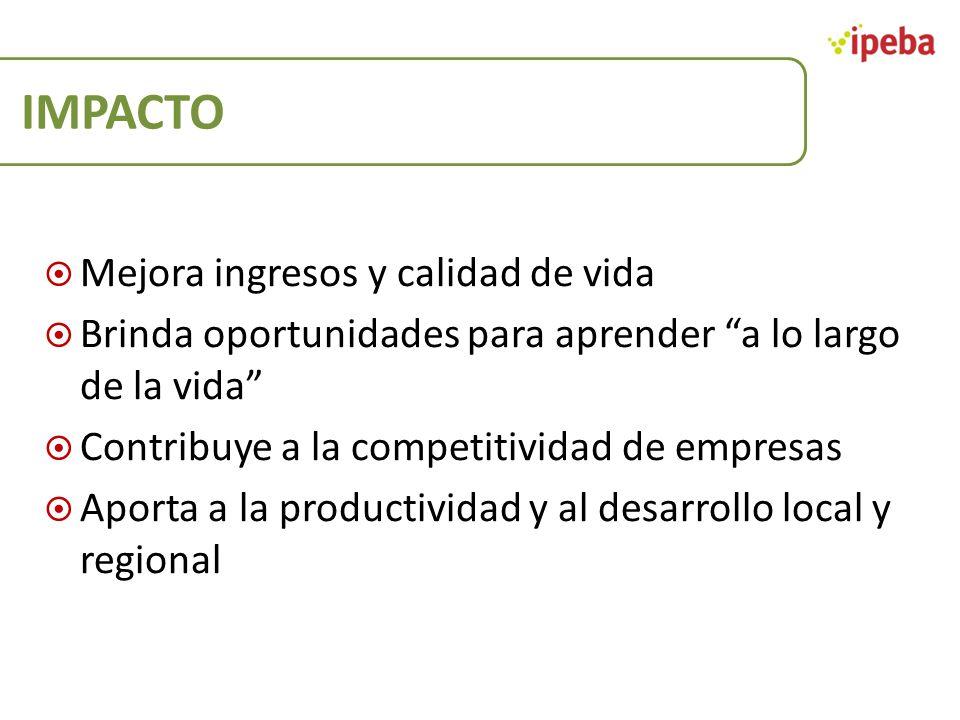 IMPACTO Mejora ingresos y calidad de vida
