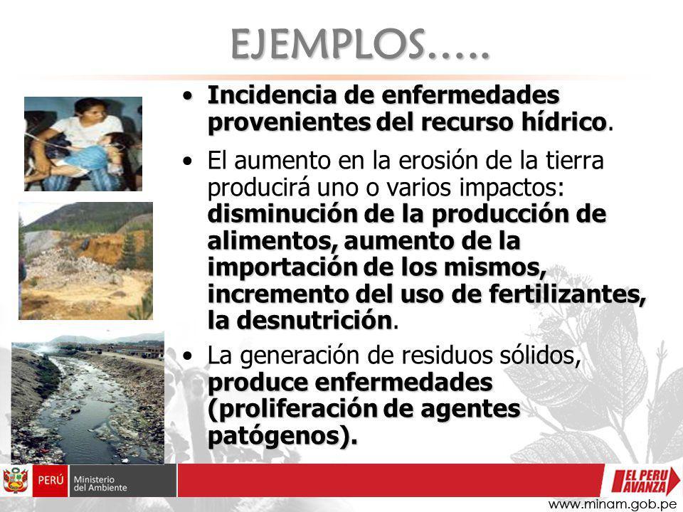 EJEMPLOS….. Incidencia de enfermedades provenientes del recurso hídrico.