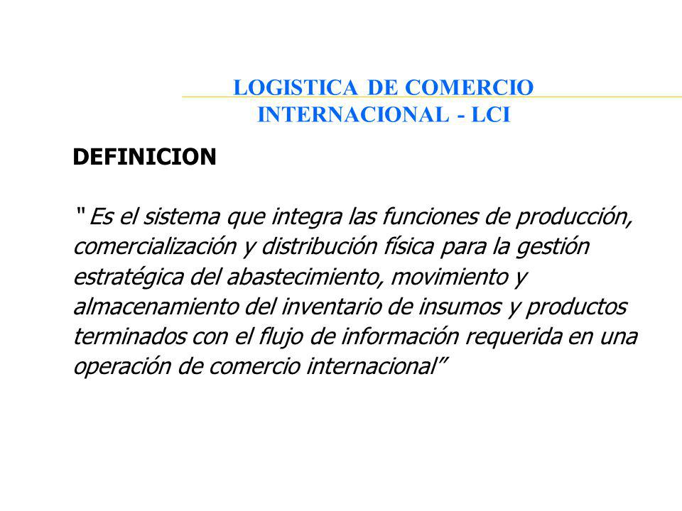 LOGISTICA DE COMERCIO INTERNACIONAL - LCI