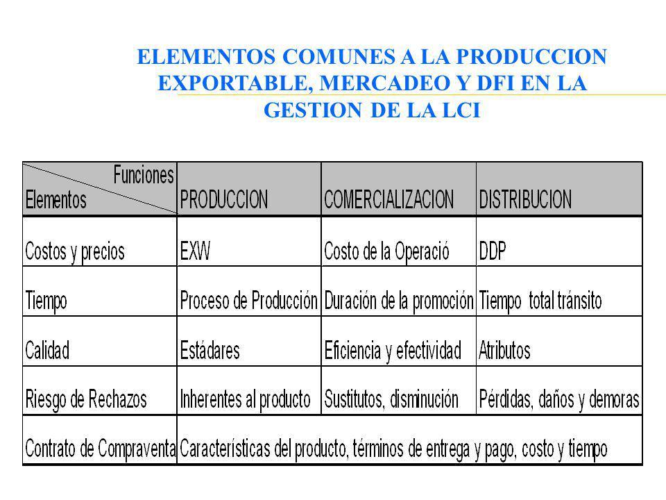 ELEMENTOS COMUNES A LA PRODUCCION EXPORTABLE, MERCADEO Y DFI EN LA GESTION DE LA LCI
