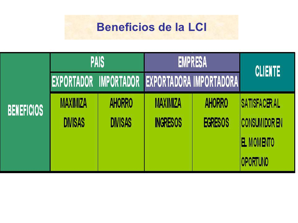 Beneficios de la LCI
