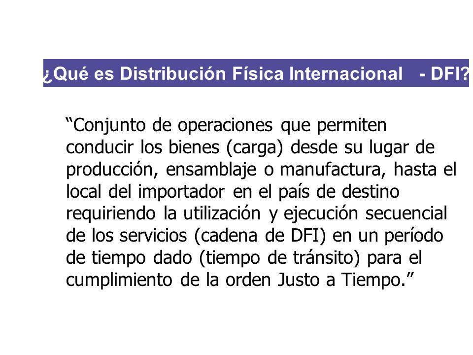 ¿Qué es Distribución Física Internacional - DFI