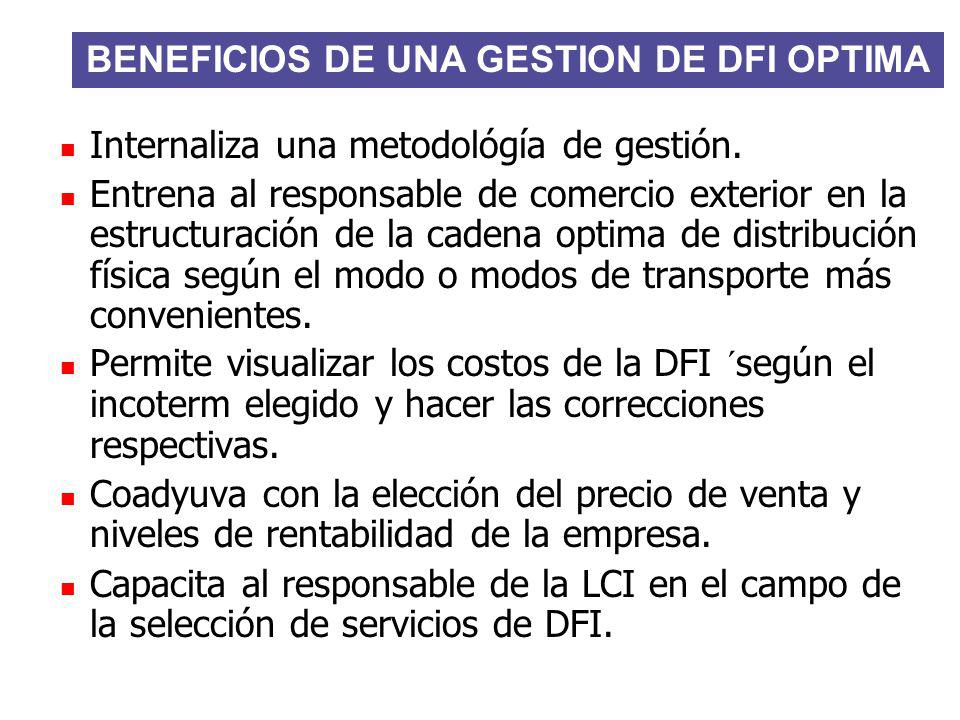 BENEFICIOS DE UNA GESTION DE DFI OPTIMA