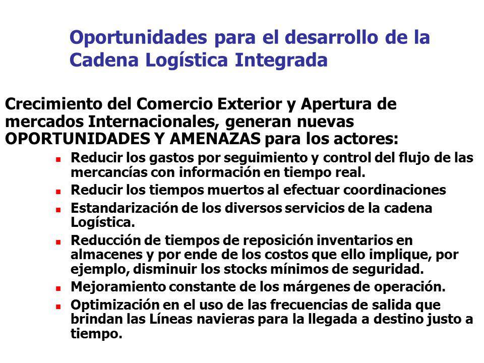 Oportunidades para el desarrollo de la Cadena Logística Integrada
