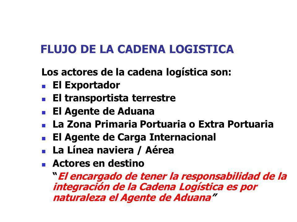 FLUJO DE LA CADENA LOGISTICA