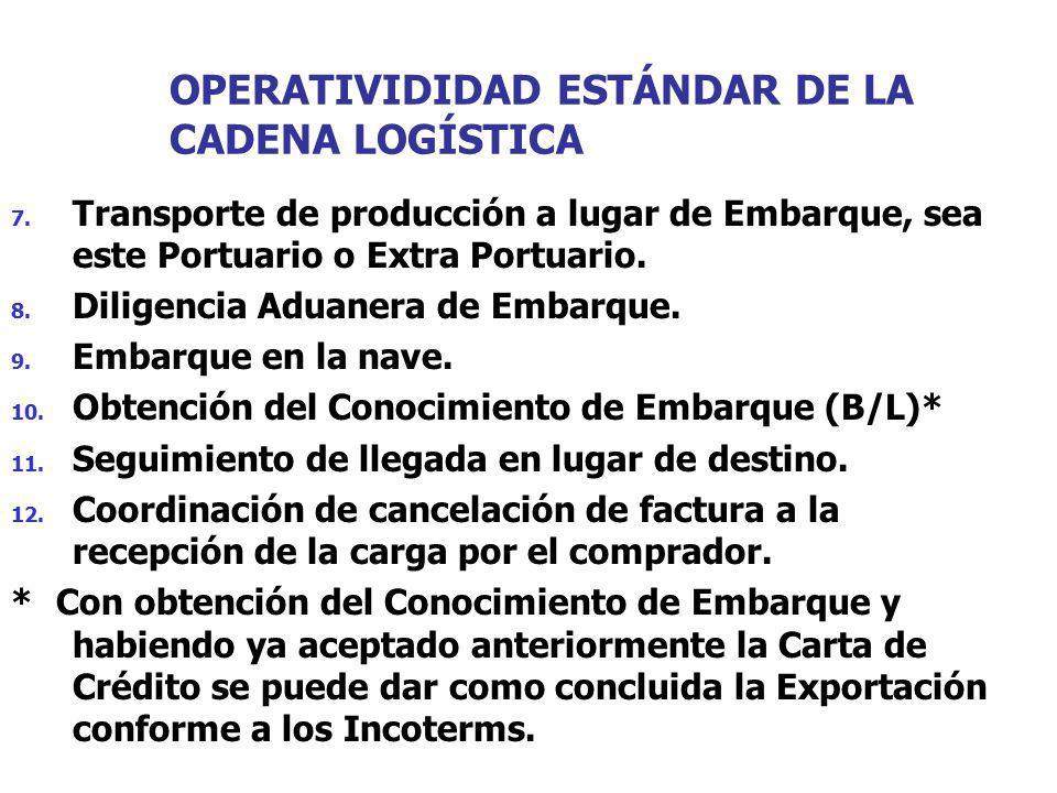 OPERATIVIDIDAD ESTÁNDAR DE LA CADENA LOGÍSTICA