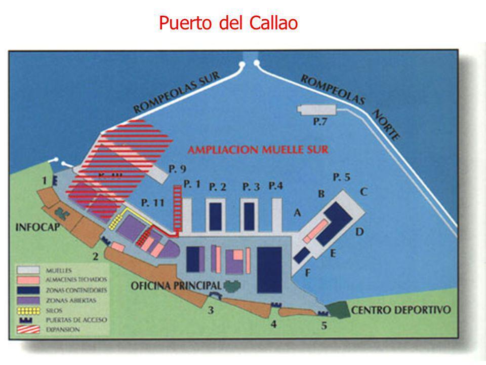 Puerto del Callao 4