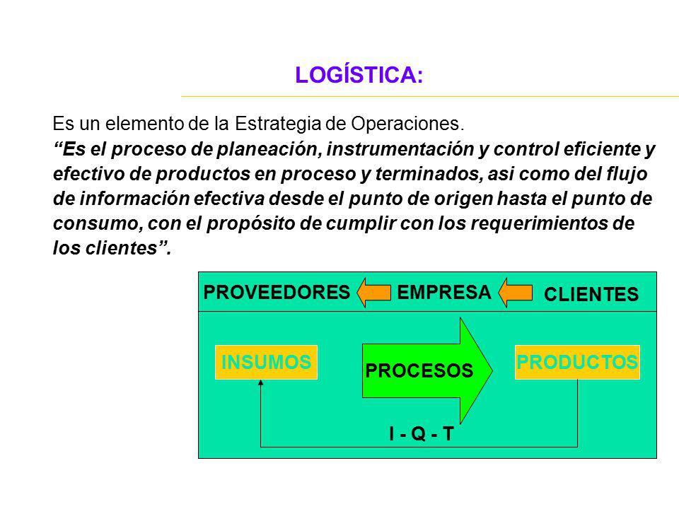 LOGÍSTICA: Es un elemento de la Estrategia de Operaciones.