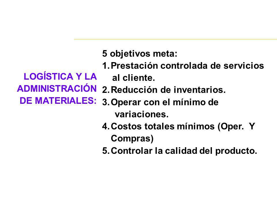 5 objetivos meta: 1. Prestación controlada de servicios. al cliente. 2. Reducción de inventarios.