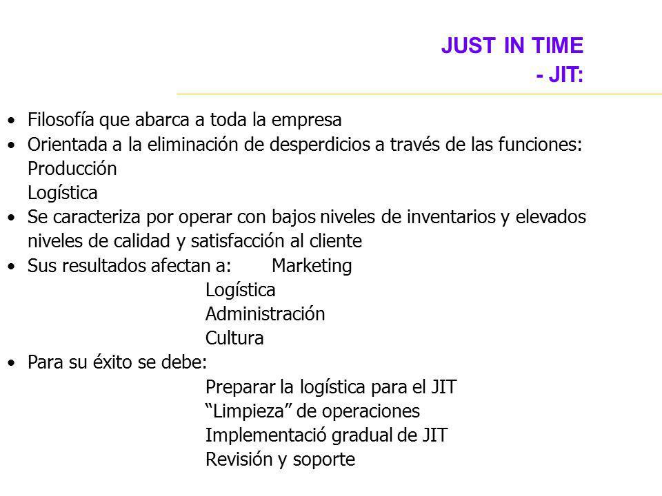 JUST IN TIME - JIT: Filosofía que abarca a toda la empresa
