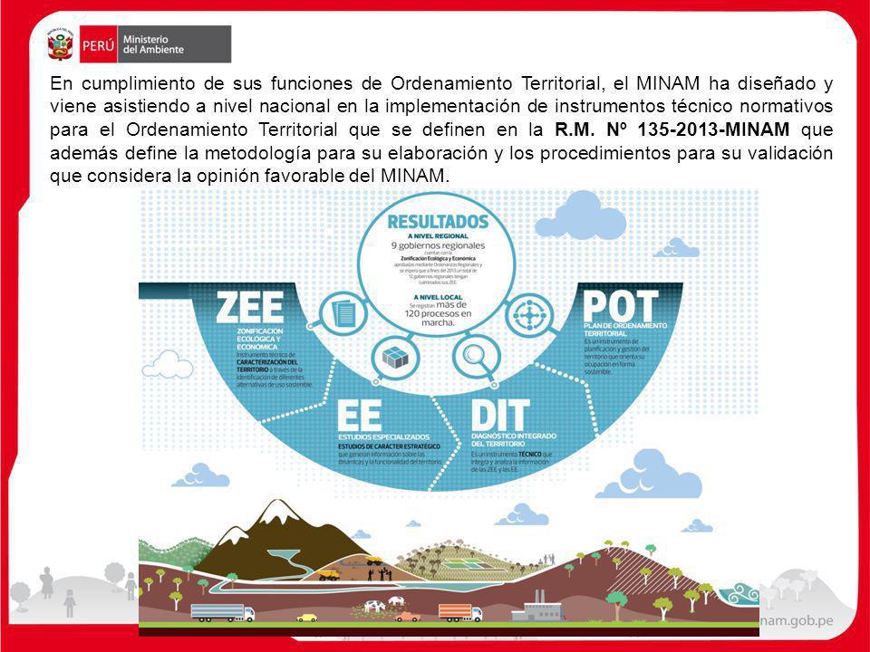 En cumplimiento de sus funciones de Ordenamiento Territorial, el MINAM ha diseñado y viene asistiendo a nivel nacional en la implementación de instrumentos técnico normativos para el Ordenamiento Territorial que se definen en la R.M.