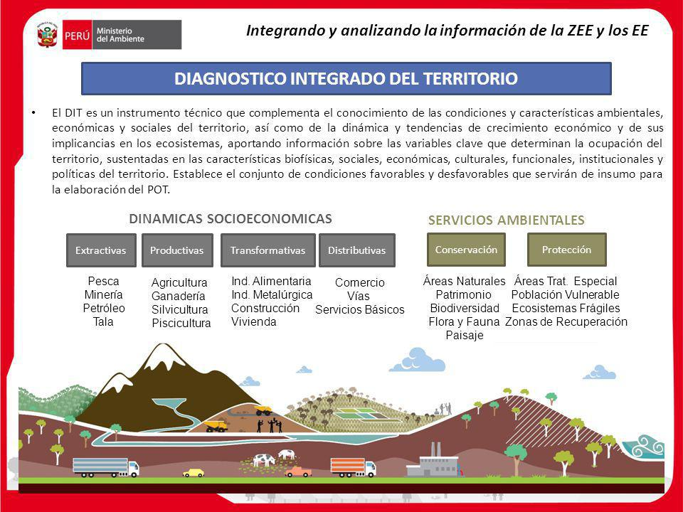 DIAGNOSTICO INTEGRADO DEL TERRITORIO