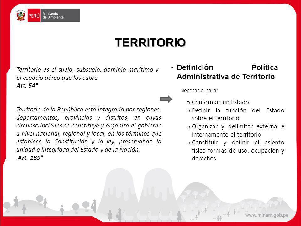 TERRITORIO Definición Política Administrativa de Territorio