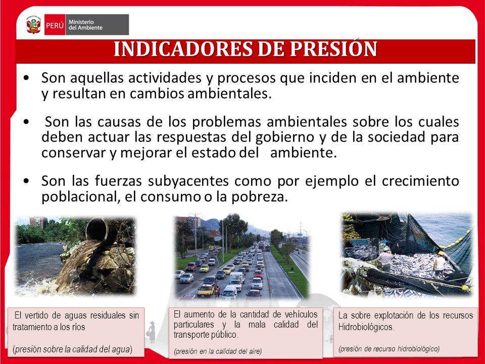 INDICADORES DE PRESIÓN