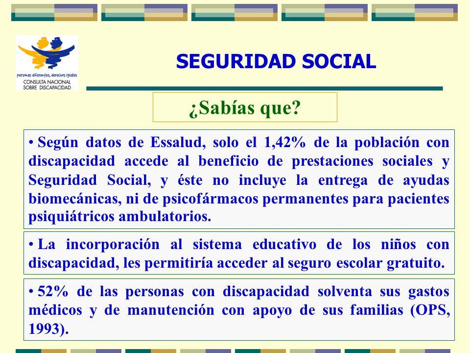¿Sabías que SEGURIDAD SOCIAL