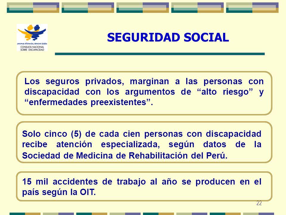 SEGURIDAD SOCIAL Los seguros privados, marginan a las personas con discapacidad con los argumentos de alto riesgo y enfermedades preexistentes .