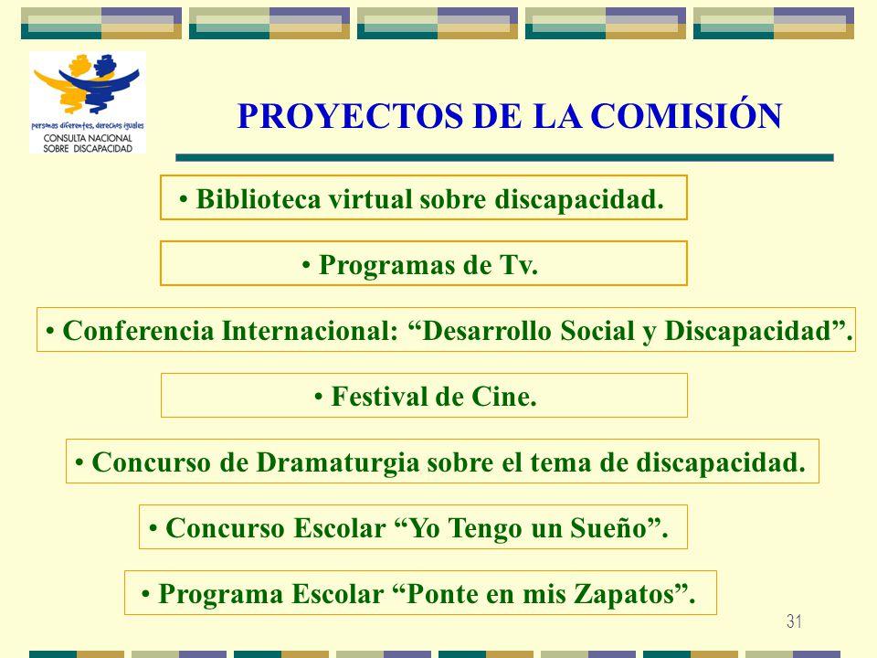 PROYECTOS DE LA COMISIÓN