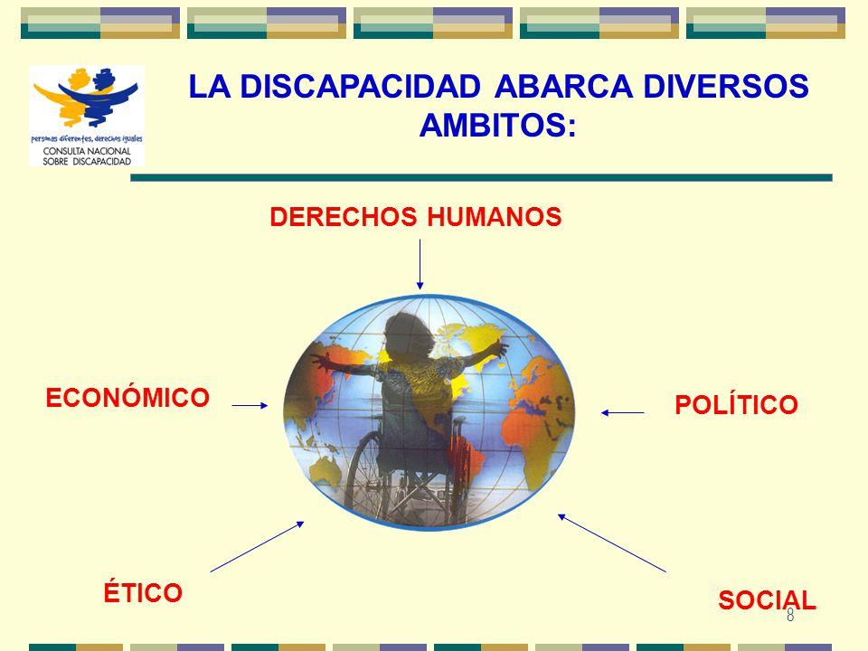 LA DISCAPACIDAD ABARCA DIVERSOS AMBITOS: