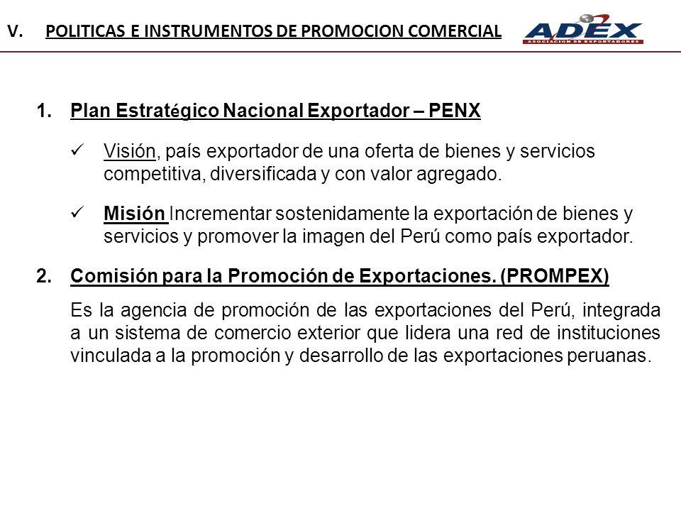 POLITICAS E INSTRUMENTOS DE PROMOCION COMERCIAL