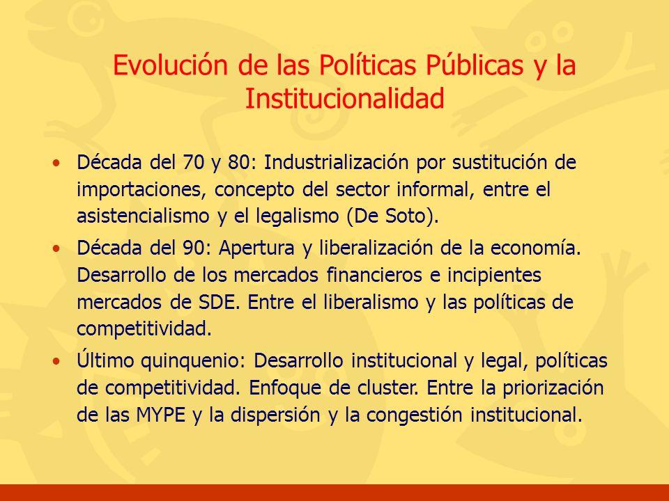 Evolución de las Políticas Públicas y la Institucionalidad