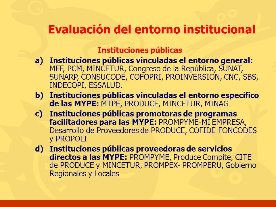 Evaluación del entorno institucional