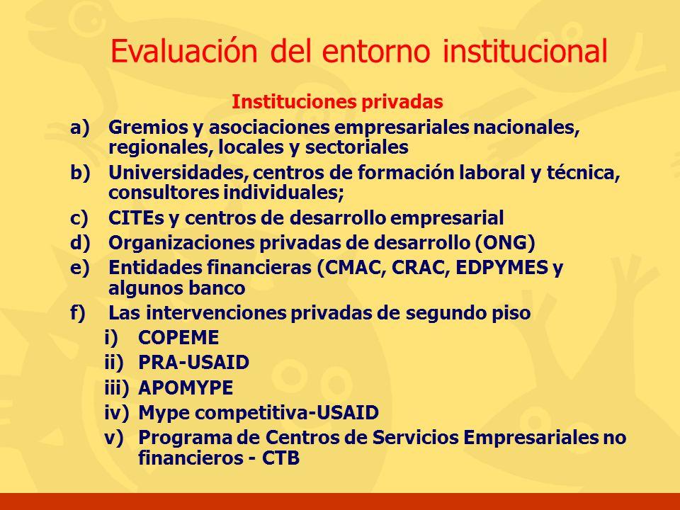 Instituciones privadas