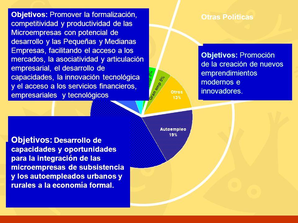 Objetivos: Promover la formalización, competitividad y productividad de las Microempresas con potencial de desarrollo y las Pequeñas y Medianas Empresas, facilitando el acceso a los mercados, la asociatividad y articulación empresarial, el desarrollo de capacidades, la innovación tecnológica y el acceso a los servicios financieros, empresariales y tecnológicos
