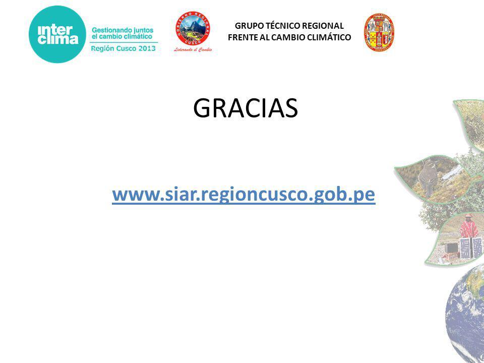 GRACIAS www.siar.regioncusco.gob.pe