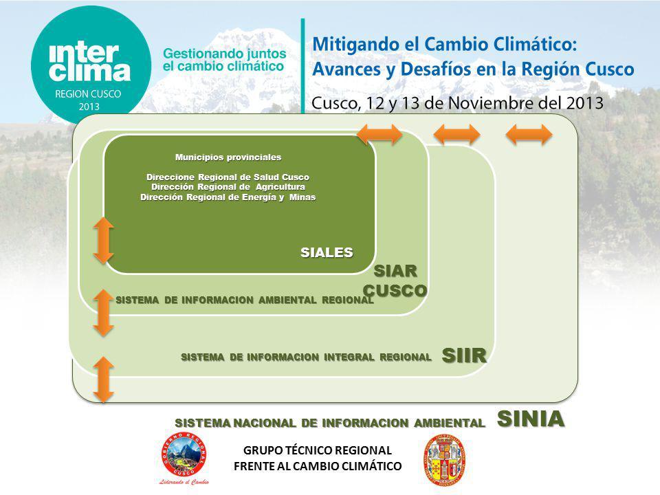SISTEMA DE INFORMACION AMBIENTAL REGIONAL
